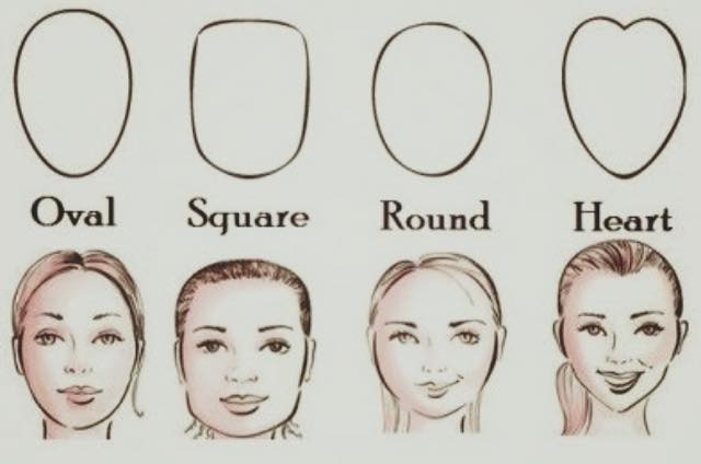 Hairstyles To Suit Your Face Shape